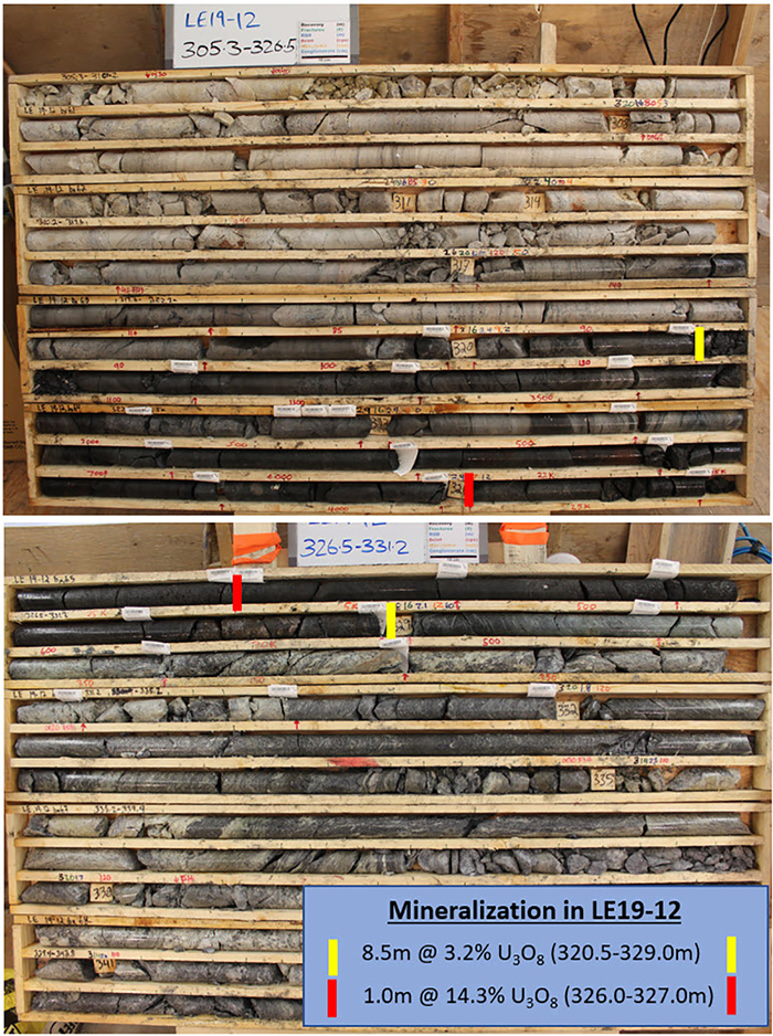 Figure 5 - Core Photos of Mineralization in Drill Hole LE19-12